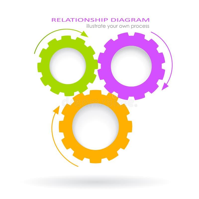 Proces związku diagram ilustracji