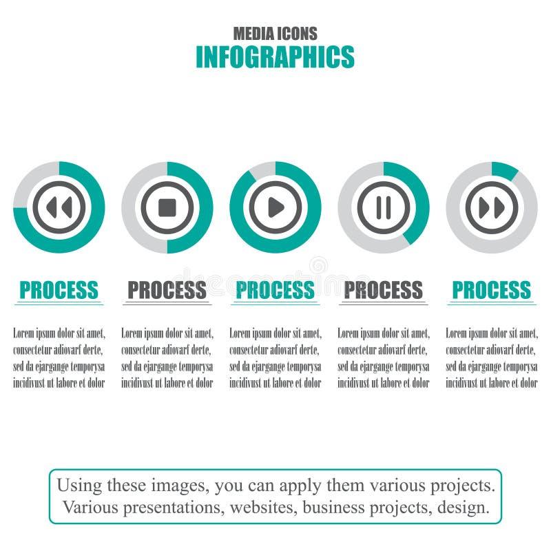 Procesgrafiek Bedrijfsgegevens Reeks media pictogrammen Vector illustratie stock illustratie