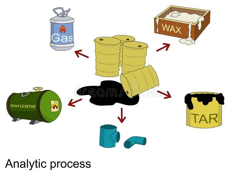 Proceso analítico ilustración del vector