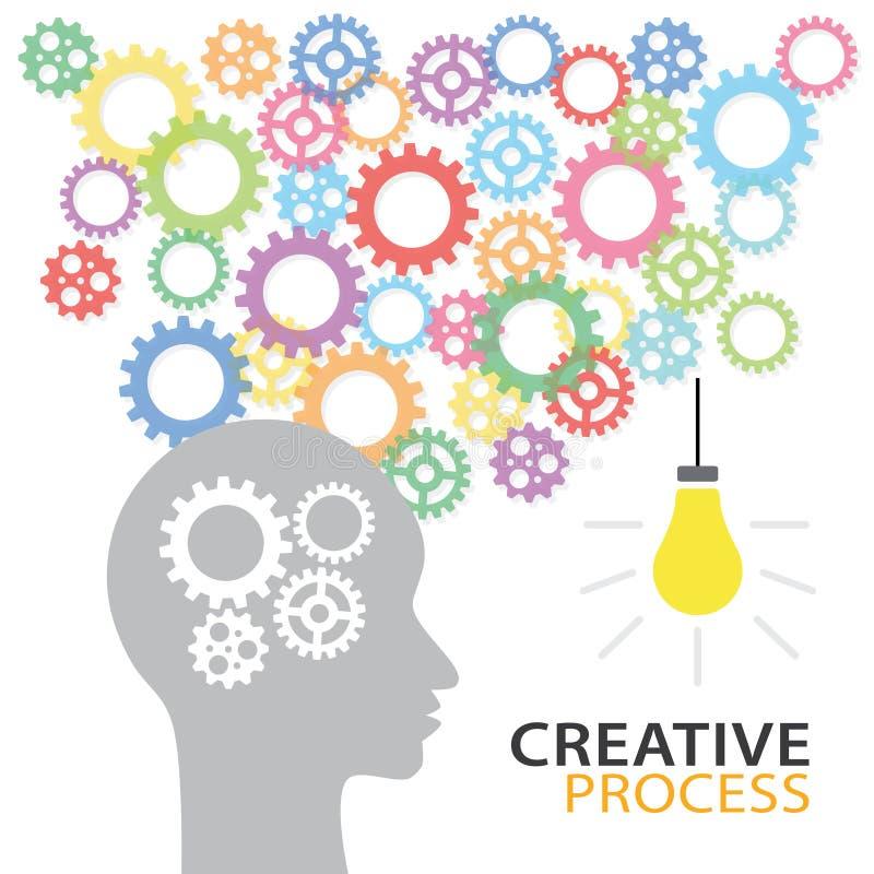 Proceso creativo stock de ilustración