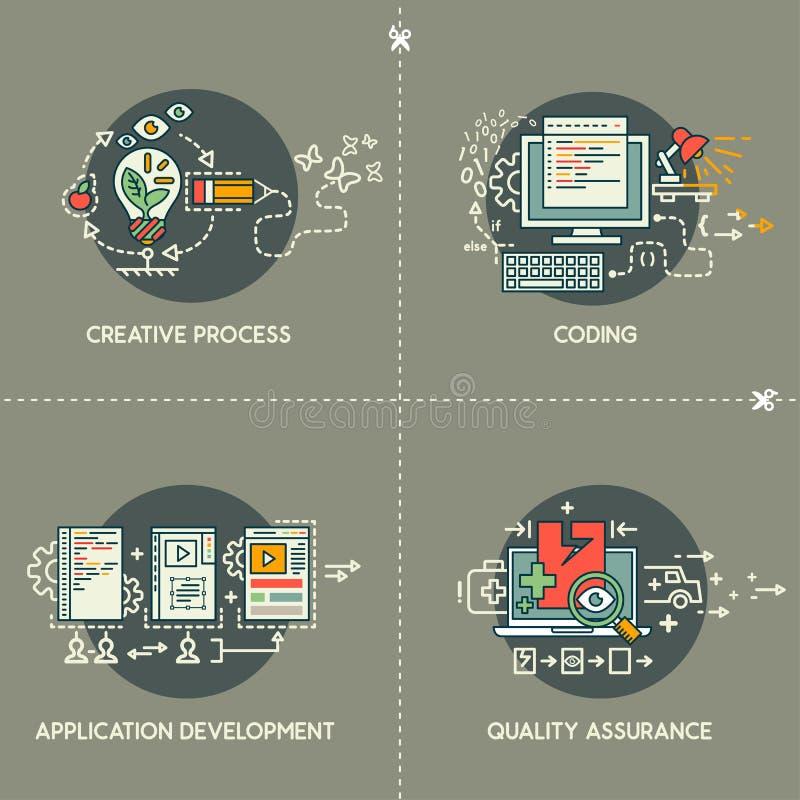 Proceso creativo, codificación, desarrollo del App, garantía de calidad libre illustration