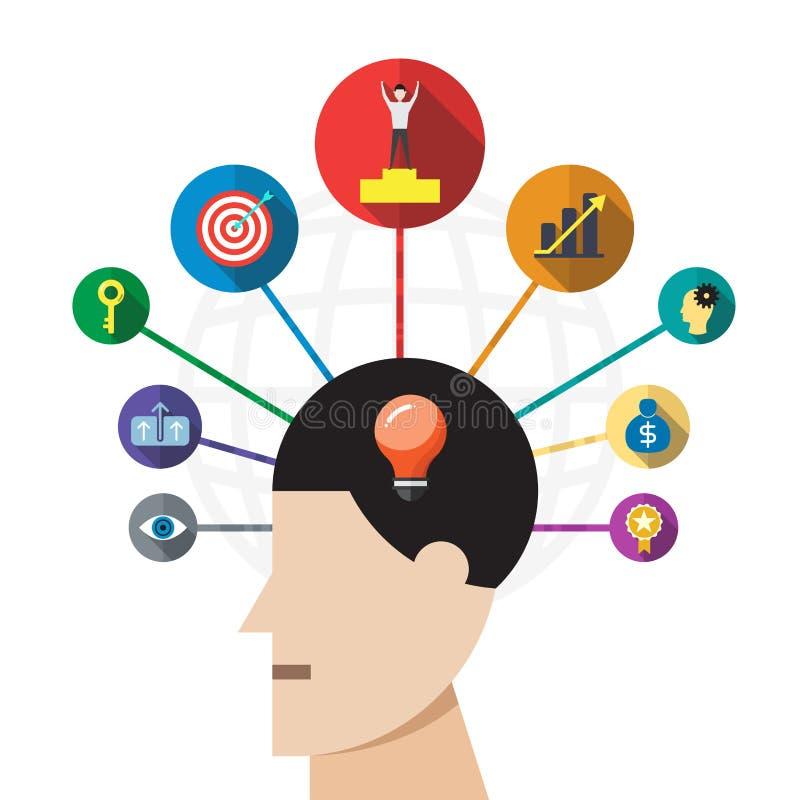 Proceso creativo del cerebro humano del vector del concepto de la idea stock de ilustración