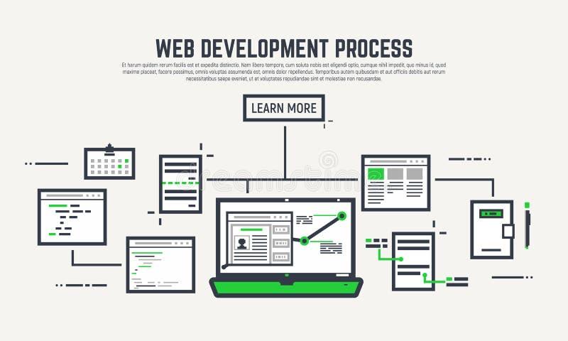 Proceso de desarrollo web libre illustration