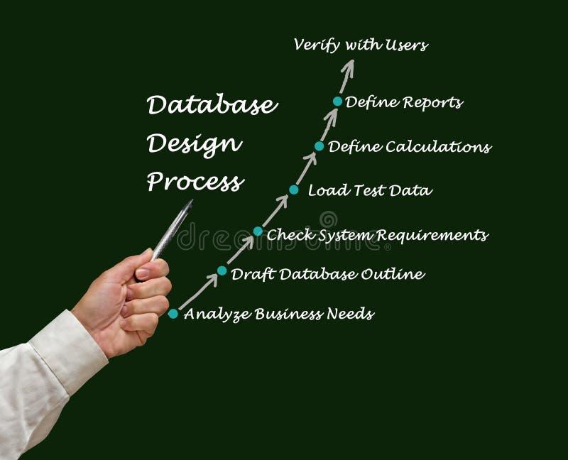 Proceso de diseño de base de datos fotografía de archivo libre de regalías