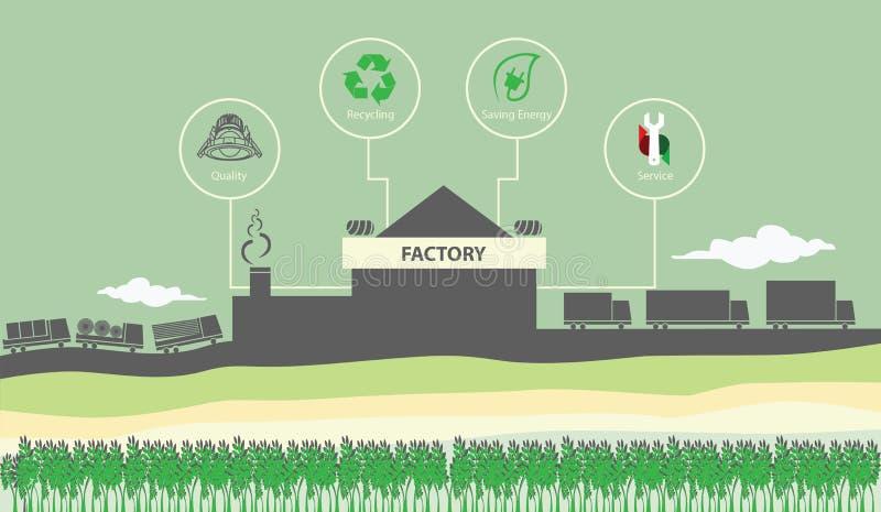 proceso de la fábrica stock de ilustración