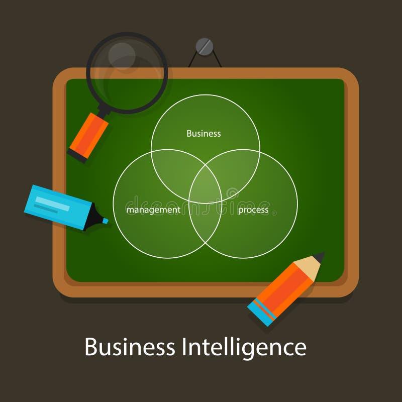 Proceso de la gestión del concepto de la inteligencia empresarial stock de ilustración