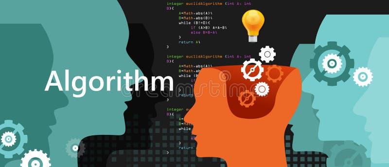 Proceso de la solución de problemas de la ciencia del algoritmo del ordenador con la bombilla de programación y el engranaje del  libre illustration