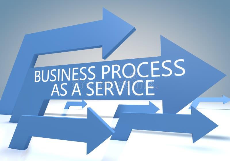Proceso de negocio como servicio ilustración del vector