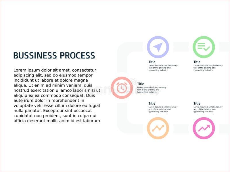 Proceso de negocio de la plantilla de Infographic con el elemento cinco ilustración del vector