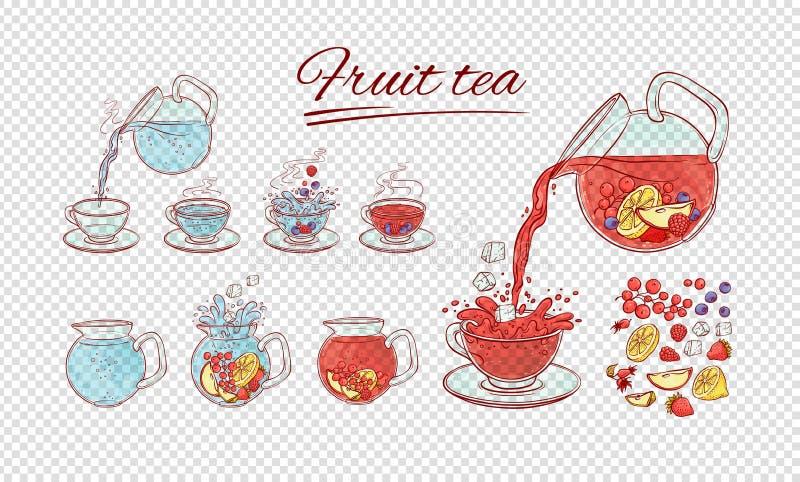 Proceso del brebaje de las frutas del constructor del té del vector Haga y vierta la bebida aromática caliente o fría transparent ilustración del vector