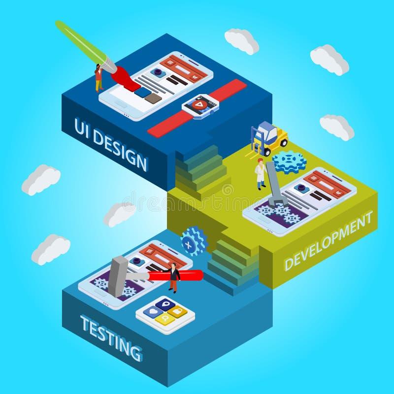Proceso del desarrollo del app diseño isométrico plano de 3d UI stock de ilustración