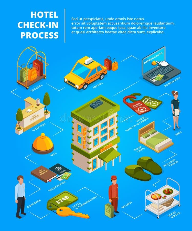 Proceso del incorporar del hotel Ejemplos de Infographic con las imágenes isométricas stock de ilustración