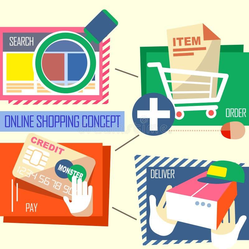 Proceso en línea de las compras en diseño plano ilustración del vector