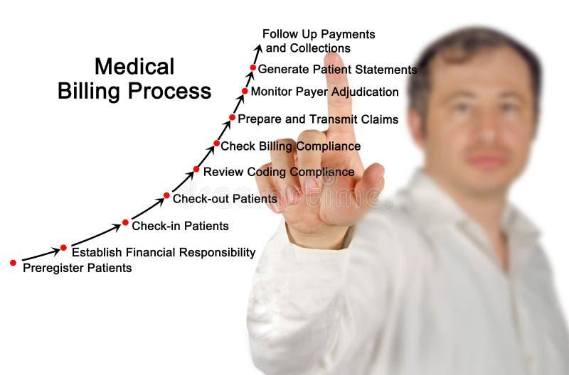 Proceso médico de la facturación fotografía de archivo