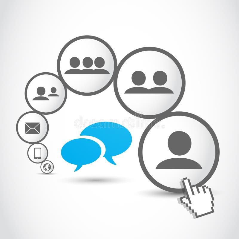 Proceso social de la comunicación de los media ilustración del vector