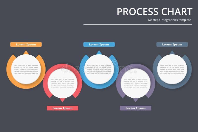 Process Chart royalty free illustration