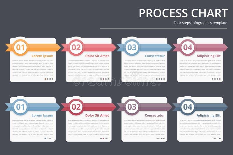 Process Chart vector illustration