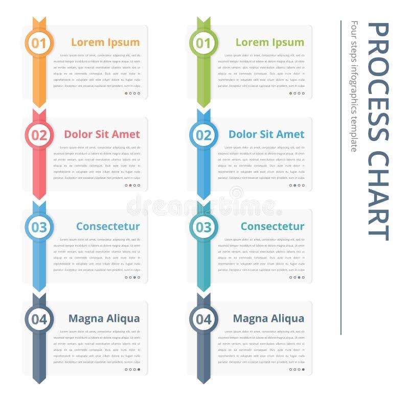 Process Chart stock illustration