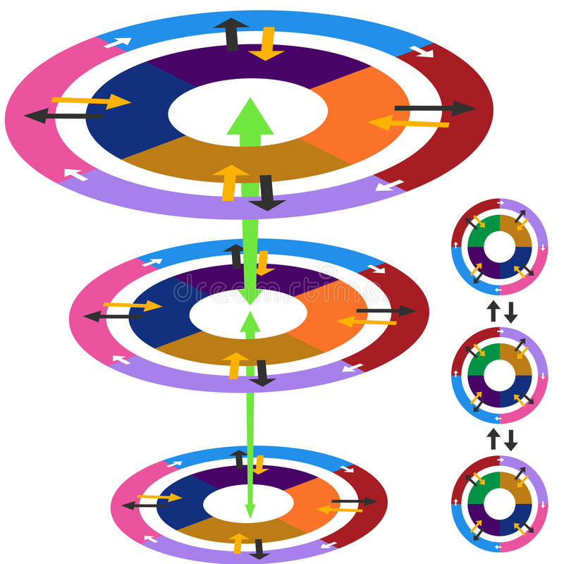 Process Circle Diagram. 3D process circle diagram with rotating arrows royalty free illustration