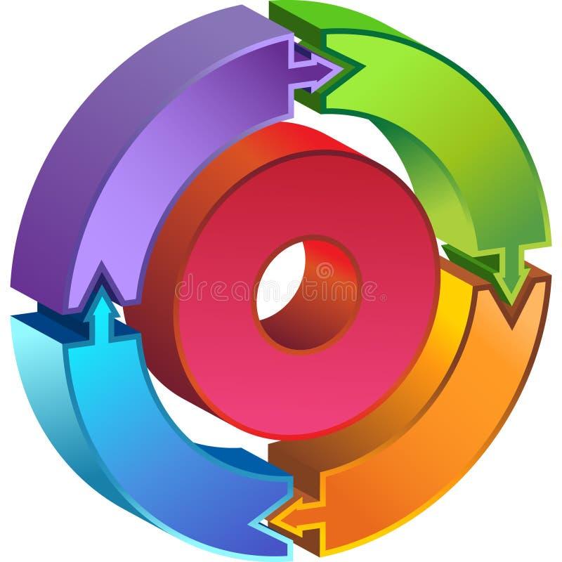 Process Circle Diagram - 3D Arrows stock illustration
