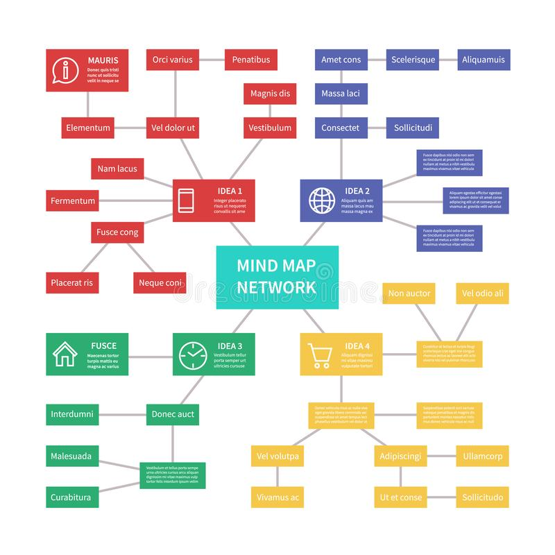 Process control mind map with relationship connection. Risk analysis infographic vector template. Illustration of mindmap diagram and chart, control process vector illustration