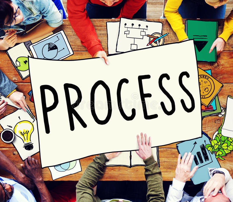 Process Determination Evaluate Improvement Steps Concept stock photos