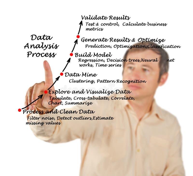 Process för dataanalys royaltyfri foto