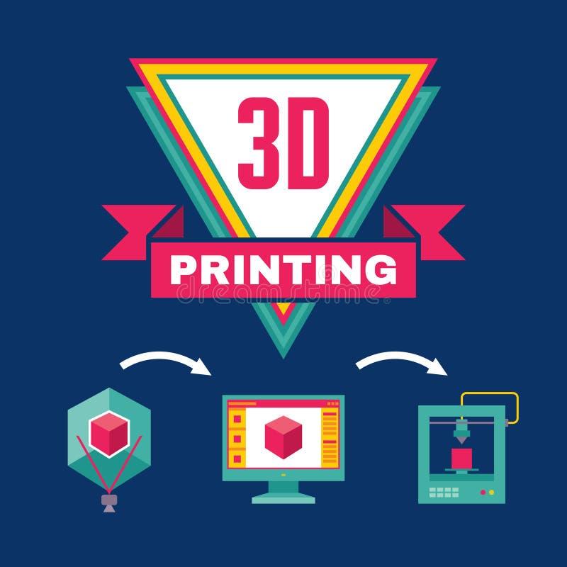 process för printing 3D - idérik vektorillustration vektor illustrationer
