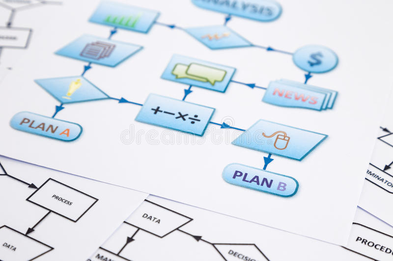 Process Flow Chart Of Business Control Plan Stock Photo - Image