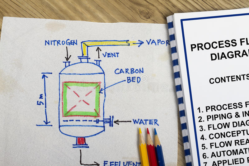 Process Flow Diagram Stock Photo  Image Of Engineering