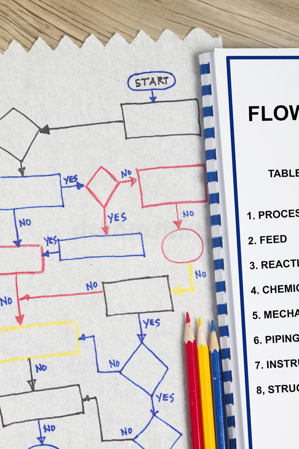 Process flowchart. Indicating start- yes-no sequence and a folder royalty free stock photos