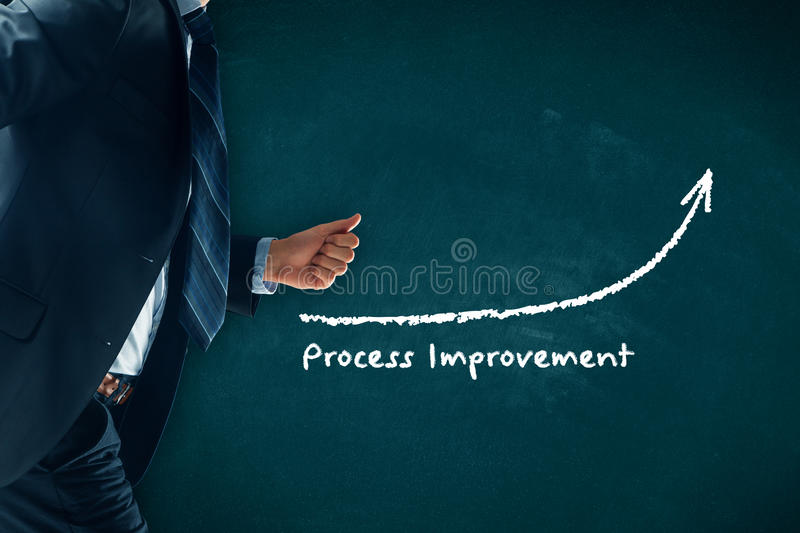 Process improvement royalty free stock photos