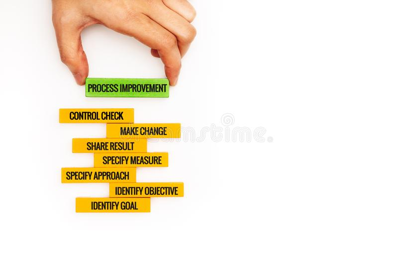 Process improvement with LEAN DMAIC concept. wooden step with text and copy space stock image