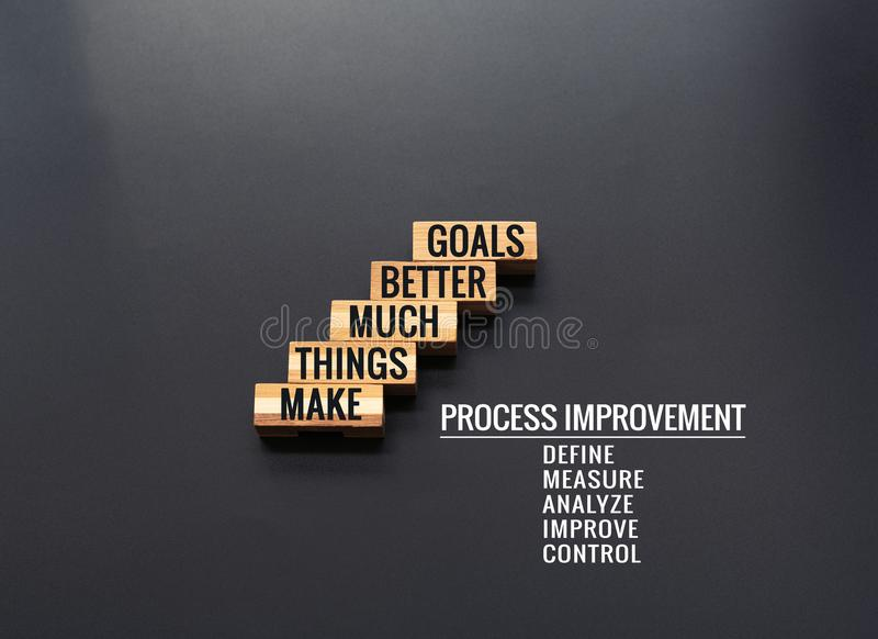 Process improvement with LEAN DMAIC concept. wooden step with text and copy space royalty free stock photos