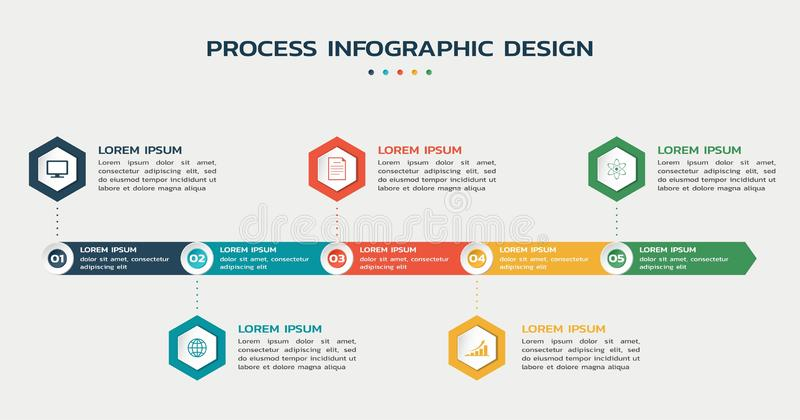Process infographic template. five steps flowchart with hexagons with icons and text royalty free illustration