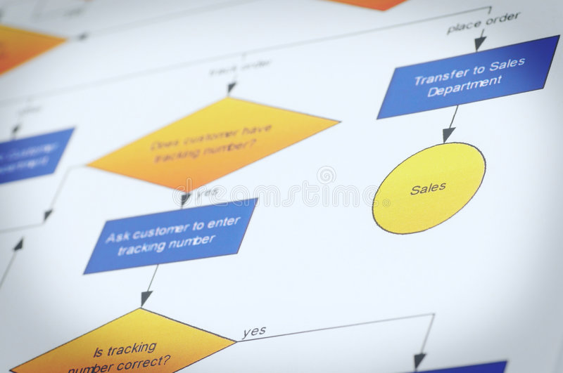 Download Process management stock image. Image of forecasts, markets - 3710533