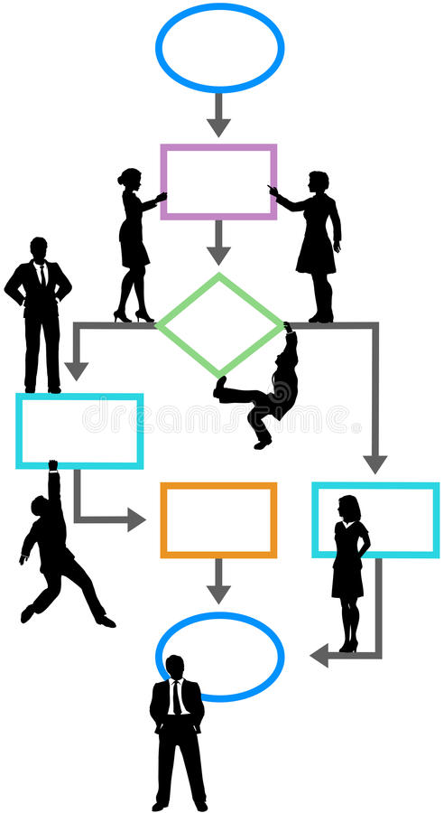 Process management business people flowchart. Programmers managers user people climb and stand on a process management flowchart stock illustration