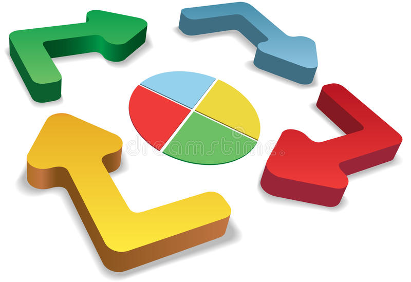 Process management color cycle arrows pie chart royalty free illustration