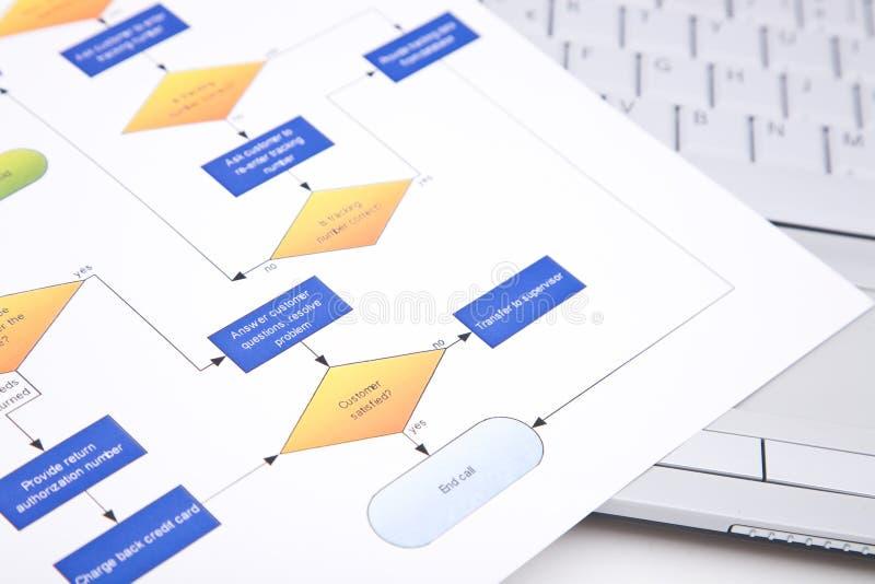 Process management concept stock photo