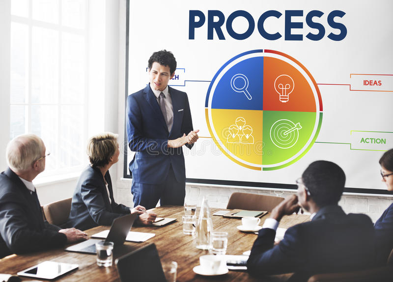 Process Strategy Brainstorm Action Concept royalty free stock photo