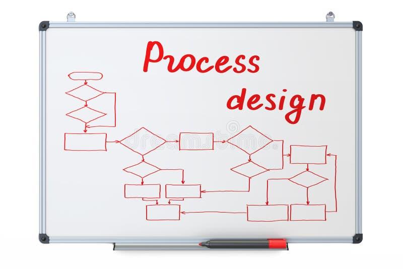 Processdesignbegrepp på det torra raderingsbrädet, tolkning 3D vektor illustrationer