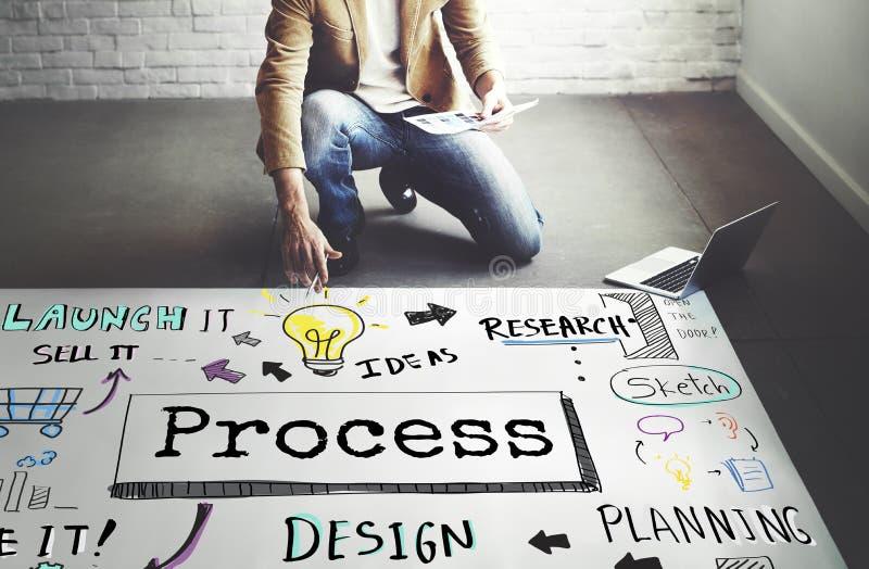 Processforskning skissar begrepp för planläggningsdesigndiagram arkivfoto