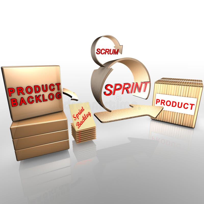 Processo agile di mischia illustrazione di stock