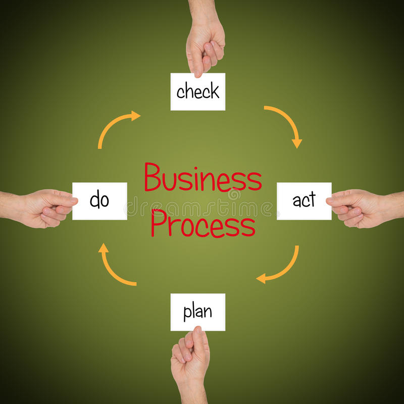 Processo aziendale illustrazione di stock
