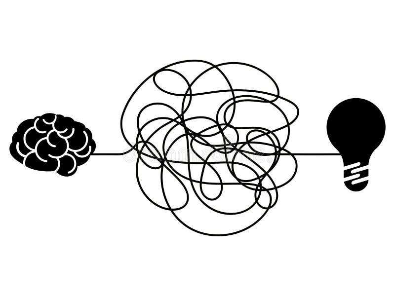 Processo confuso, linea simbolo di caos Idea aggrovigliata dello scarabocchio, concetto insano di vettore del cervello royalty illustrazione gratis