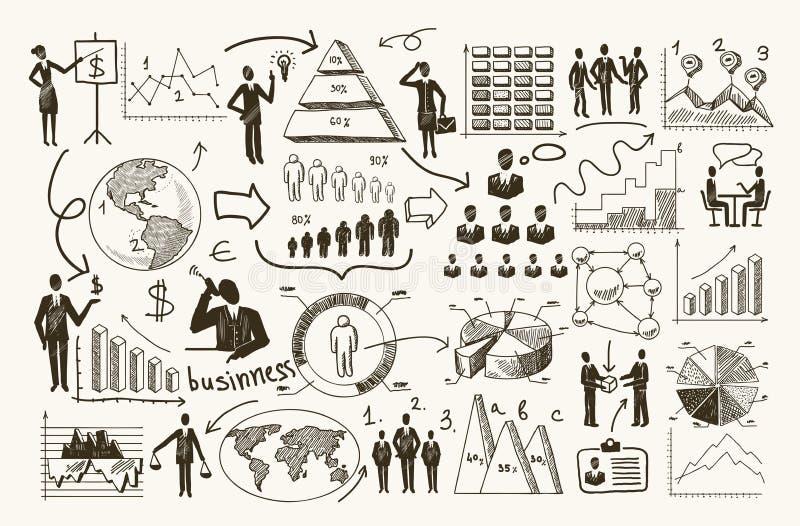 Processo da gestão do esboço ilustração do vetor