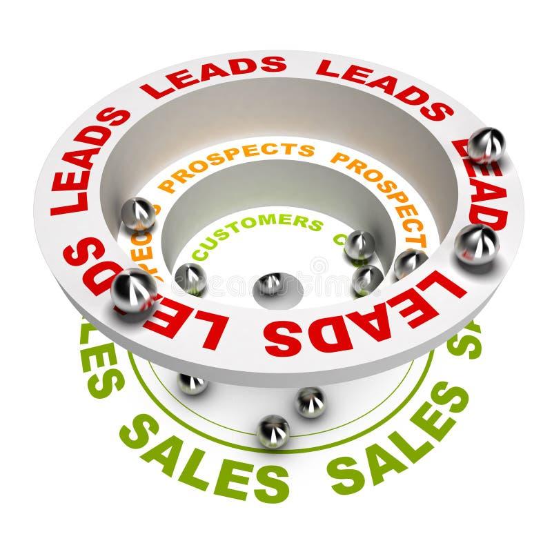 Processo das vendas ilustração do vetor