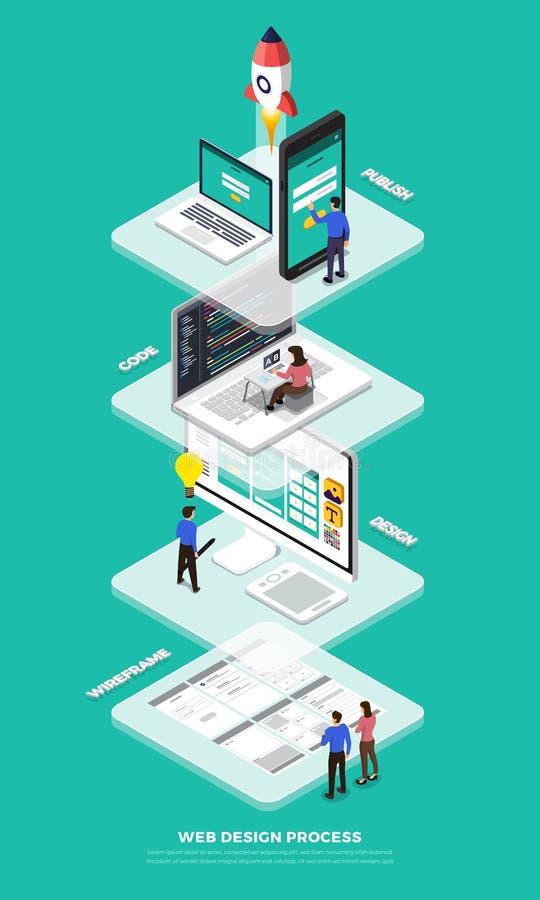 Processo de design web ilustração royalty free