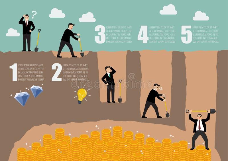 Processo dell'uomo d'affari che scava una terra per trovare tesoro royalty illustrazione gratis