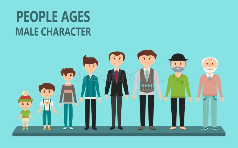 Processo di invecchiamento nello stile piano royalty illustrazione gratis